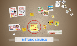 Copy of Copy of EL MÉTODO SISMICO
