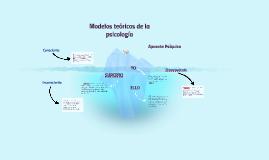 Copy of Modelos teoricos de la psicologia