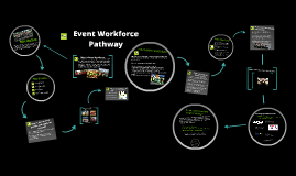 Event Workforce Pathway Program