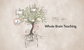 Whole Brain Teaching