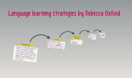 Language learning strategies by Rebecca Oxford