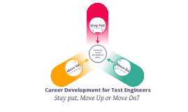 Career Development for Test Engineers