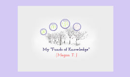 "My ""Funds of Knowledge"" (short)"