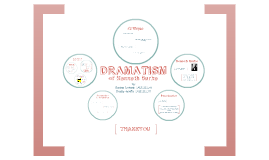Copy of Dramatism