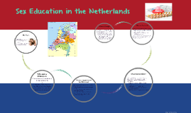 Sexuality education in the netherlands