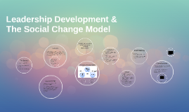 Leadership Development & the Social Change Model