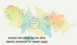 Jewish Influence on the Civil rights movement By Aaron Lober
