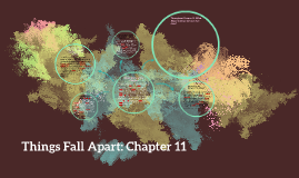 Copy Of Things Fall Apart: Chapter 11 By Zeesha Bandyopadhyay On Prezi