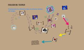 EVOLUCION DEL TELVISOR