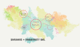 Radiance + Community inc.