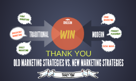 Copy of Old Marketing Strategies