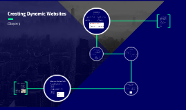 Creating Dynamic Websites