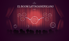 Copy of EL BOOM LATINOAMERICANO
