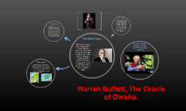 Warren Buffett, The Oracle of Omaha