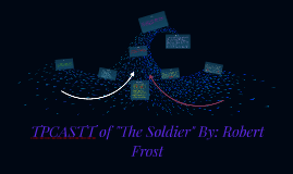 """Copy of TPCASTT of """"The Soldier"""" By: Robert Frost"""