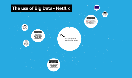 The use of Big Data - Netflix example
