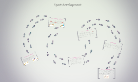 How and when the sport was first developed