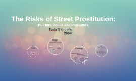 The Risks of Street Prostitution: Punters, Police and Protes
