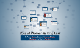 Role of Women in King Lear