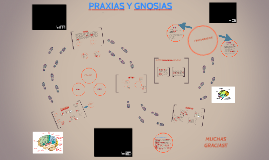 Copy of PRAXIAS Y GNOSIAS