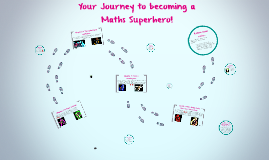 Copy of Your Journey to becoming a Maths superhero!