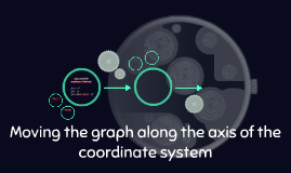 Moving the graph along the axis of the coordinate system