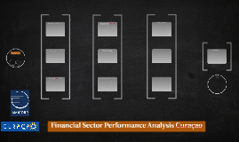 Financial Sector Analysis Curaçao