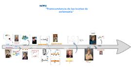 Copia de Perspectiva histórica de los modelos de Enfermería