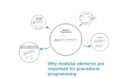 Modular Elements of Procedural Programming