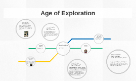Marco Polo's timeline by m s06911 on Prezi