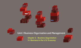 Unit 2 Business Organization and Management