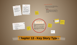 Chapter 13 - Key Story Types