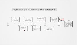 Regimen de Nicolas Maduro y crisis en Venezuela