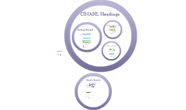 Using CINAHL Headings