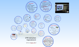 CTE Teacher Quality Improvement