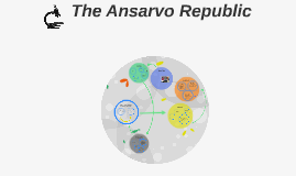 The Ansarvo Republic