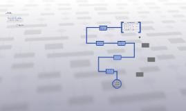 Aplicación método simplex en empresa de