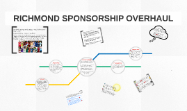 RICHMOND SPONSORSHIP OVERHAUL