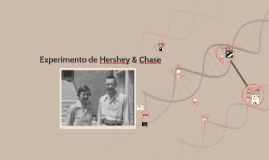 Experimento de Hershey & Chase