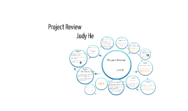 Project Review By Judy He