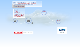 Cópia deGlobal Productiun Ford System