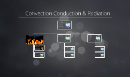 Convection Conduction & Radiation