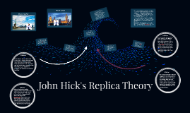 Copy of John Hick's Replica Theory