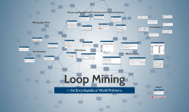 20150610-1 COPY of Loop Mining in the Encyclopedia of World Problems