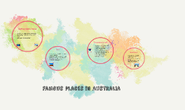 Famous places in Australia