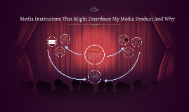 MEDIA INSTITUTIONS THAT MIGHT DISTRIBUTE MY MEDIA PRODUCT AND WHY
