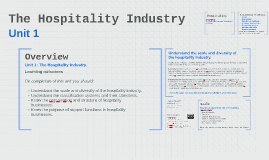 Unit 1:The Hospitality Industry. Scale.