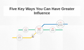 Five Key Ways You Can Have Greater Influence