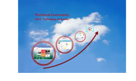 Technical Community - Technology Activation