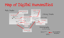 Copy of Map of Digital Humanities